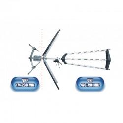 Antena DVB-T zewnętrzna AX-1000+ LTE Combo